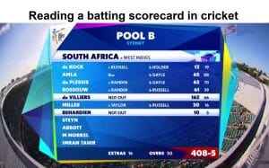How to read a batting scorecard in cricket