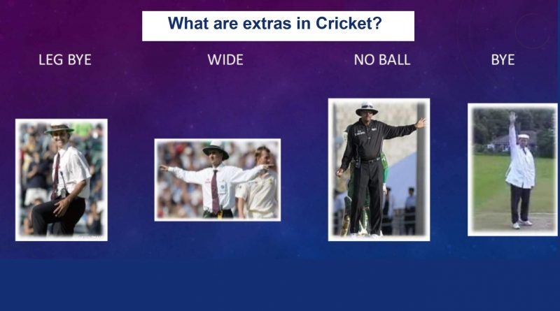 What are extras in the game of cricket