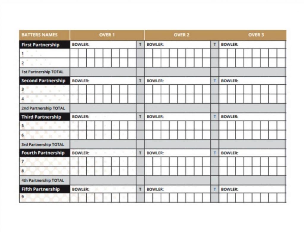 Bowling Scorecard in cricket
