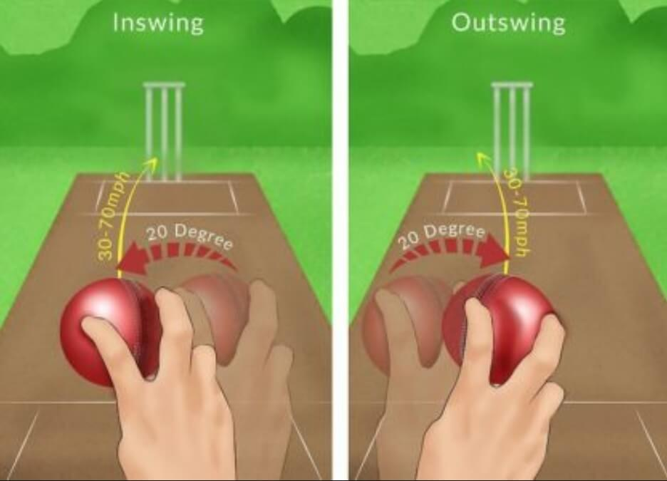 Cricket Spins Inswing Outswing