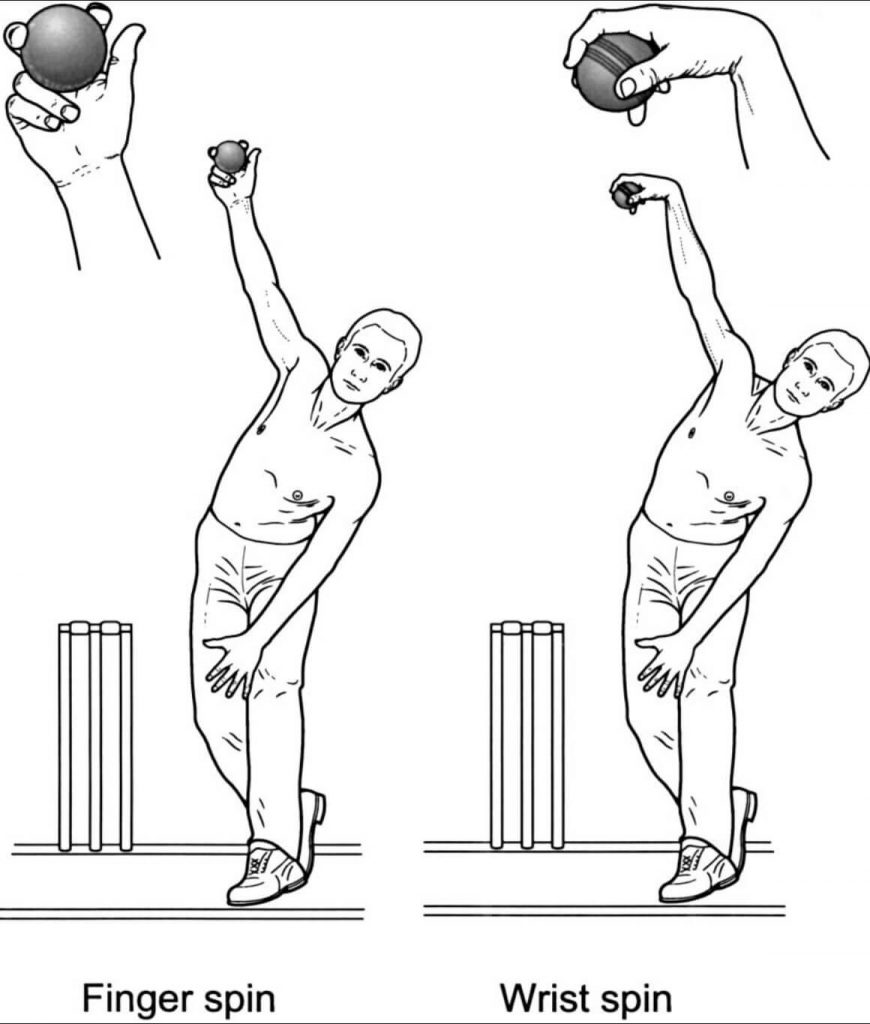 Ways to spin the bowl in cricket - spin bowlers
