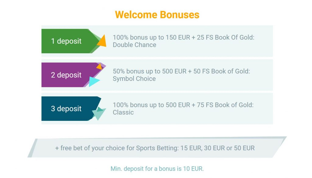 Aplay Casino offers welcome bonus on the first three deposits