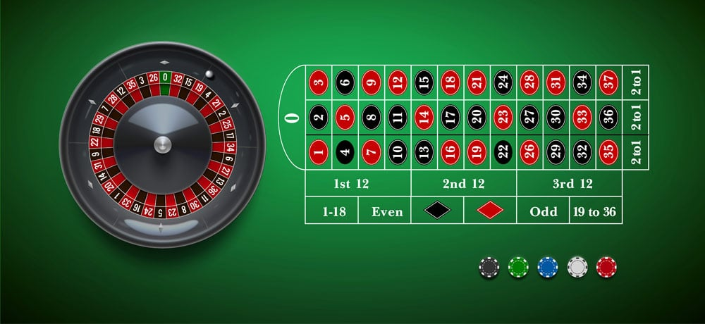 Roulette play board