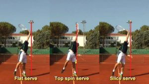 What is flat serve in tennis