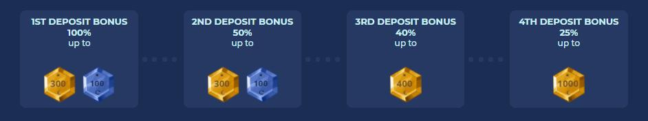 Casoo Casino Bonuses for First Deposit