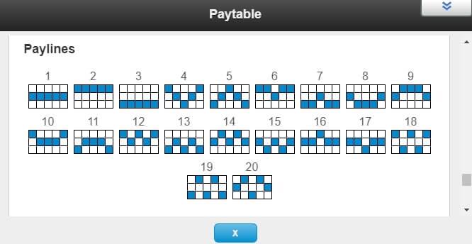 Masalah dengan paylines mesin slot